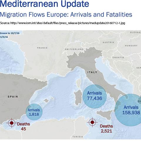 IOM Mediterranean Update (2016-07-12)
