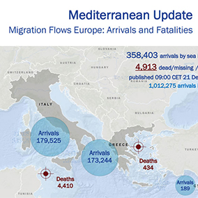 """Over 5,000 migrants have died in 2016, compared to 3,777 deaths registered in 2015. That is nearly more than 2,000 more than in 2014."""